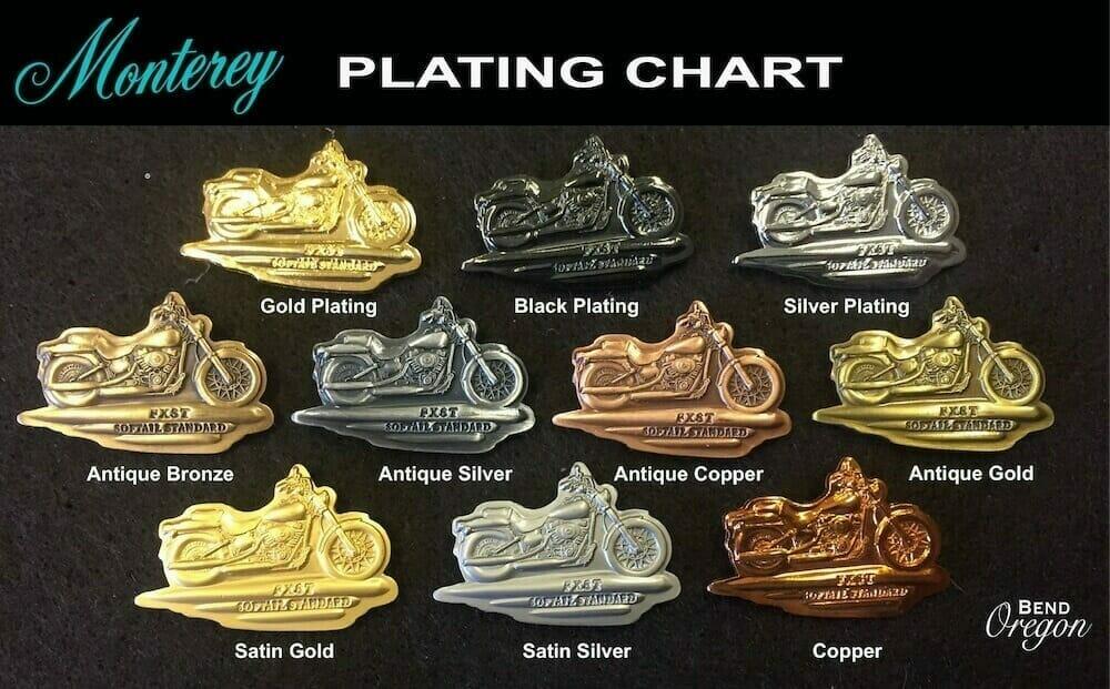 plating chart
